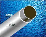 不锈钢碳素钢复合管道路隔离栏