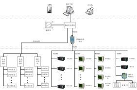 橡胶坝自动化控制系统