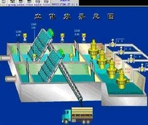 污水泵站自控系统
