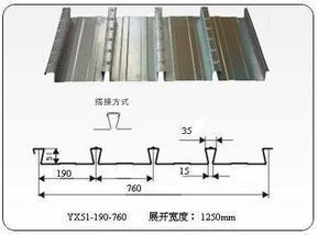 YX51-200-600 BONDEK楼承板