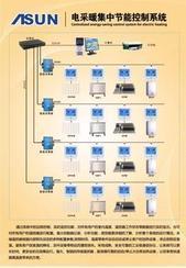 T3000电采暖集中控制系统