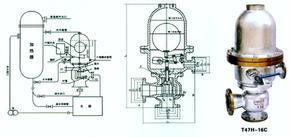 【T47H】-16C或Q浮球式疏水调节阀
