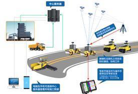 路面施工质量智能管控