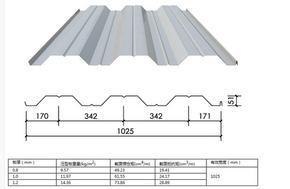 YX51-342-1025楼承板,钢承板,压型钢板