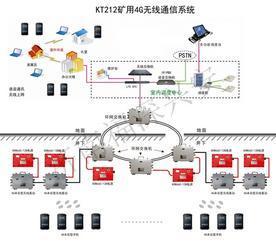 矿用4G无线通讯系统 矿井4G通讯