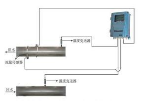 中央空调超声波冷热量表