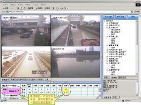 水利视频综合管理系统
