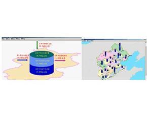 慧图水资源管理信息系统