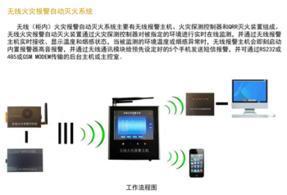 無線預警自動滅火系統