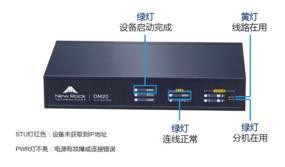 河南迅时总经销程控电话交换机外呼系统录音电话IPPBX