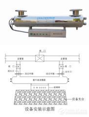 六盘水紫外线杀菌器生产厂家