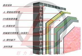 ◆安徽巨力-EPS膨胀聚苯板薄抹灰外墙外保温系统