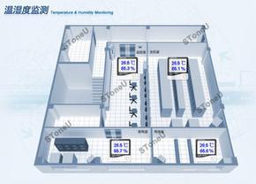 温湿度监测系统(新版GMP)