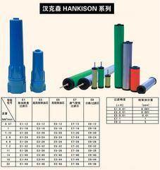 汉克森滤芯E9/E7/E5/E3/E1-48金华芯容机电报价