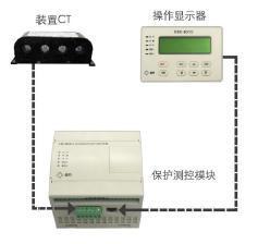CSC831M低压电动机保护