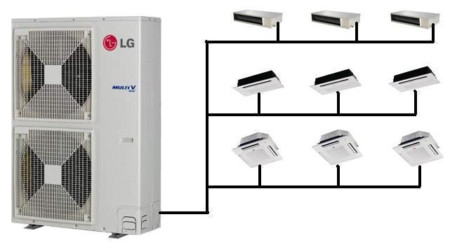 沈阳LG商用中央空调