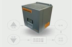 供应电能回馈产品