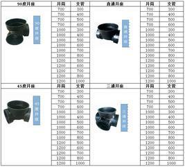 江苏检查井厂家直销、DN1200塑料检查井、窨井、市政井、沉泥井