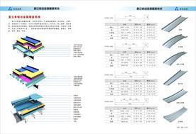 最便宜的铝镁锰板