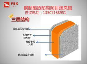 风行FEX-P2钢制隔热防腐防腐防排烟风管