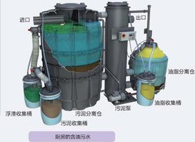 新鲜油脂分离器,油脂分离器工程改造
