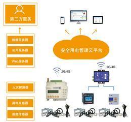 常山县推广智慧用电管理系统