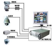 深圳安防电子监控系统摄像头安装维修