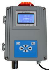 液晶显示单点壁挂气体检测仪TN-50A