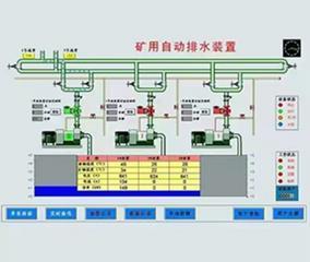 供应内蒙古辽宁井下水泵房无人值守在线监控系统