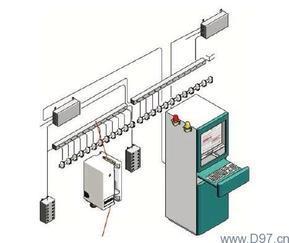 加弹机DTY张力检测系统