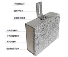 A级岩棉外墙保温装饰一体化复合板