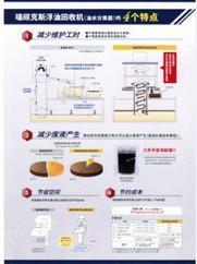 主推RIX瑞顾浮回油收机SLS-300SB-OP全球供应