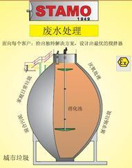 废水处理搅拌器