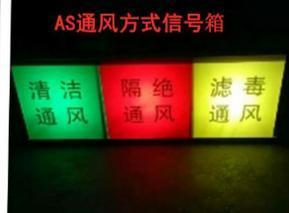 人防地下室專用通風方式信號燈箱