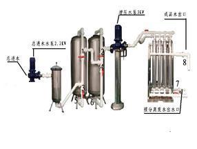 发电厂用舒得C25大型不锈钢河水净水器