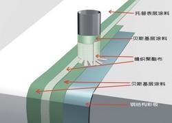 热盾®钢结构隔热涂料|金属屋面保温隔热|建筑保温隔热材料