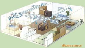 全热交换空气处理机系统