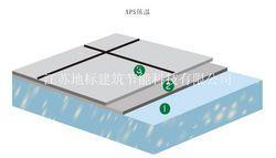 供应EPS保温装饰板