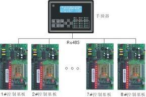 单元组合式风冷热泵冷热水模块机组中央空调控制器