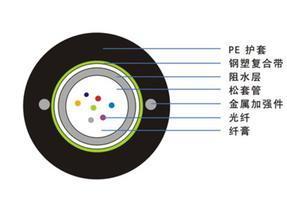 多模光缆,杭州光纤光缆室外8芯多模光缆铠装 长飞烽火纤芯电信级