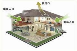 兰舍新风家庭换风的系统-郑州法国兰舍