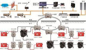煤矿广播通信系统 煤矿通信系统