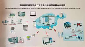 超高壓智慧電力物聯網云端監測系統與高壓預付費系統