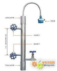 CR-6031锅炉汽包液位计