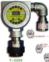 二氧化碳报警仪