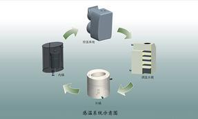 化验颗粒灰分的仪器 测试生物质燃料灰分设备