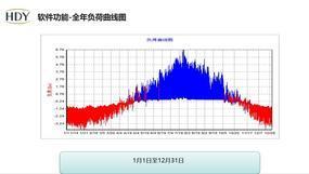 HDY-SMAD空调负荷计算软件V4.0