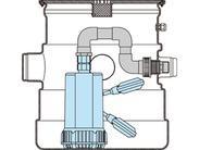 HOMA落地式污水提升器 Saniquick B