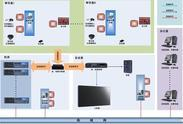 同步录音录像设备,远程提审系统