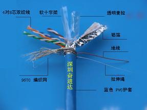 超六类屏蔽网线